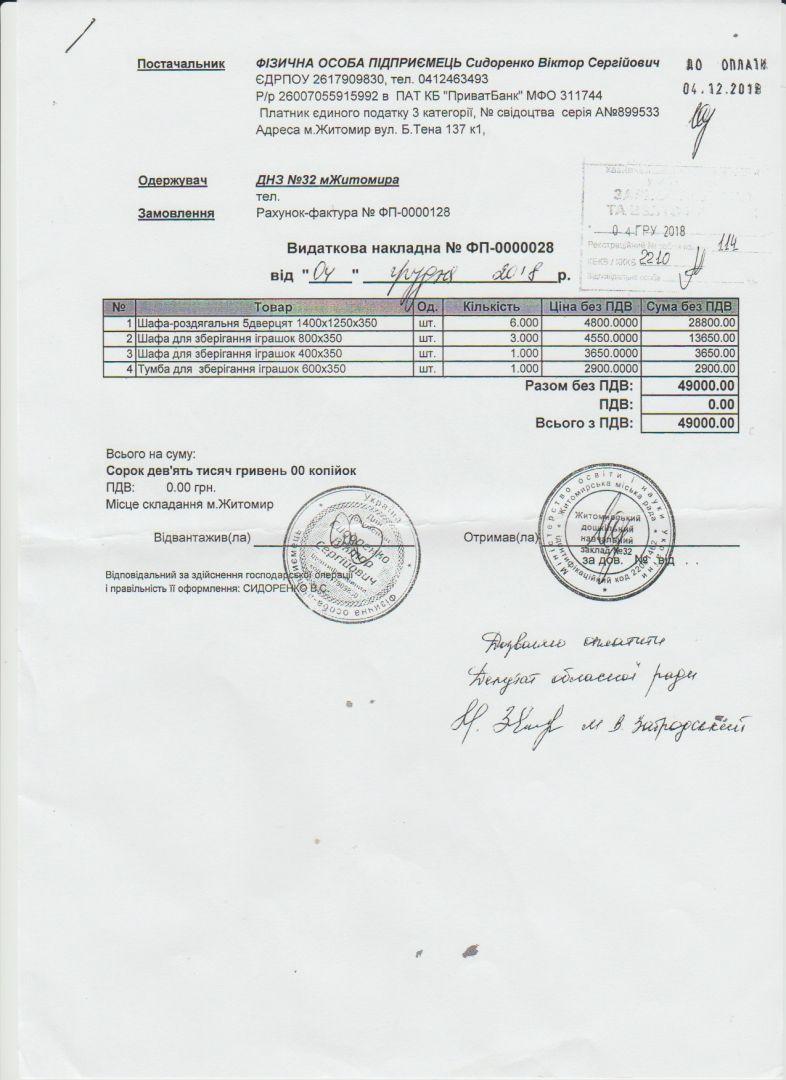 НАКЛАДНІ - ДНЗ №32 be52647169a3e