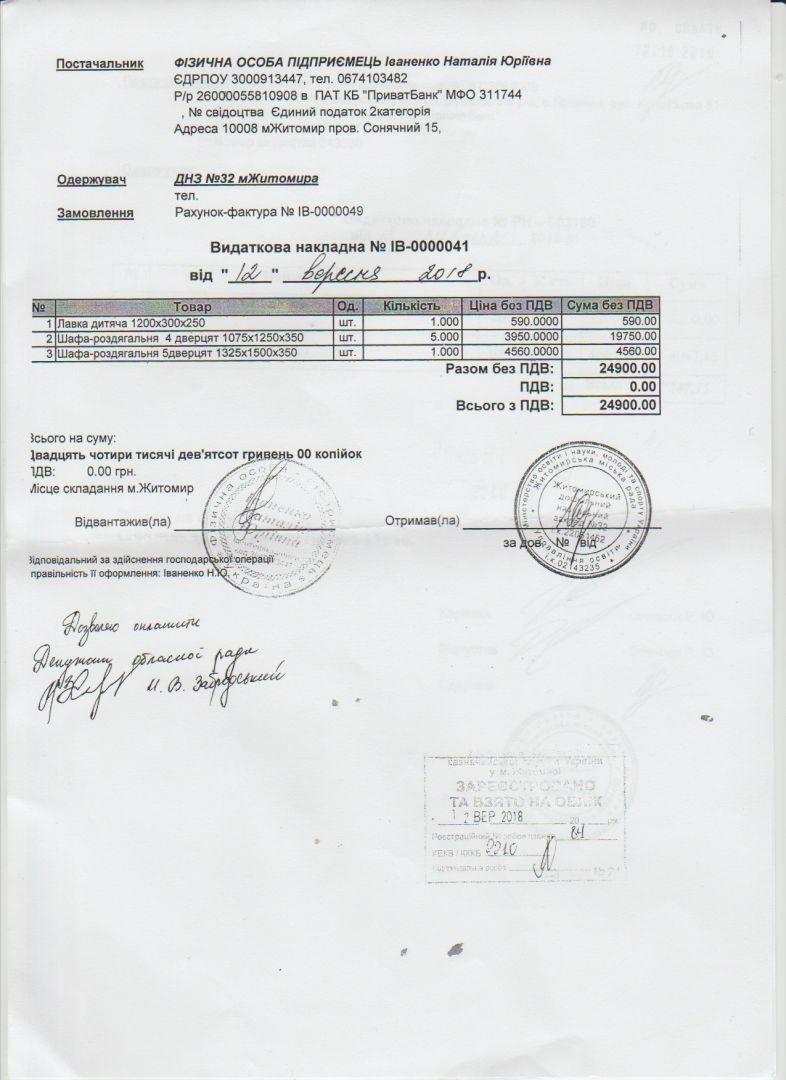 Департамент освіти Житомирської міської ради НАКЛАДНІ - Департамент ... fb3b2c6c53634